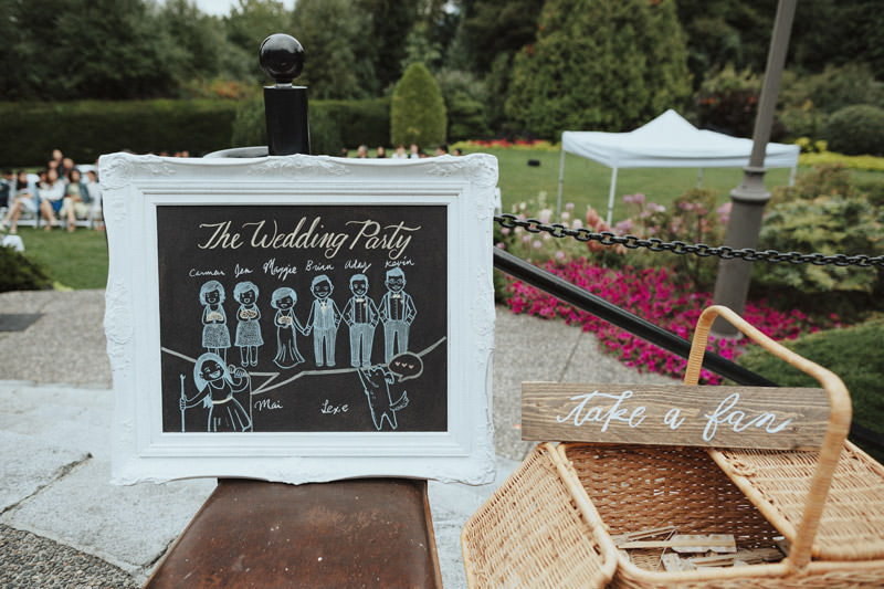 DIY Chalkboard Wedding Signage, Rustic Wedding Decor, Cecil Green Park House Wedding