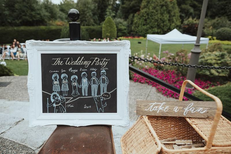 DIY Chalkboard Wedding Signage, Rustic Wedding Decor, Cecil Green Park House Wedding