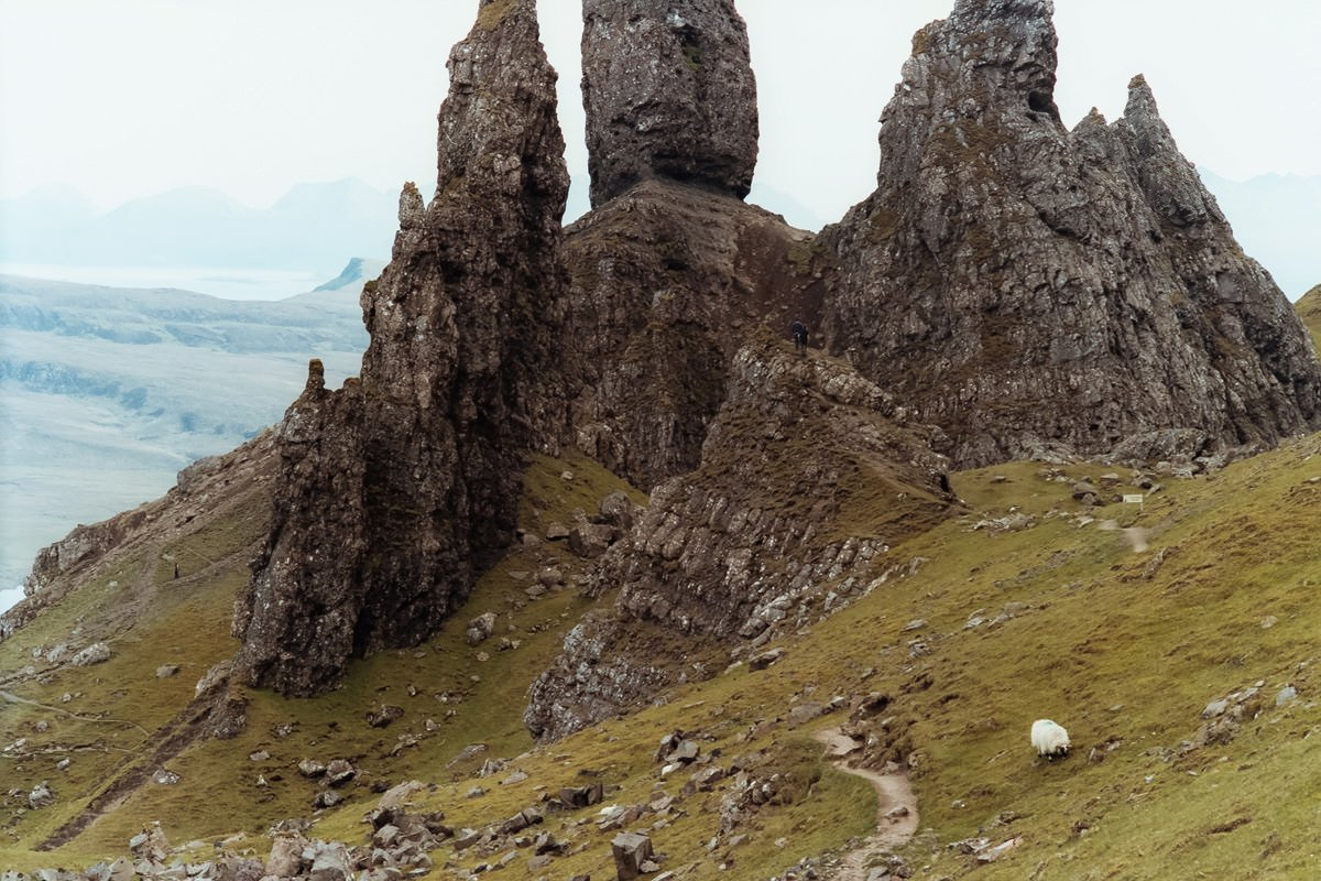 Old Man of Storr scotland photographing on contax g2 film camera and kodak portra 160